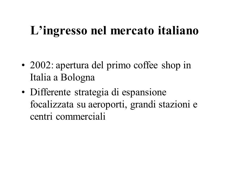 L'ingresso nel mercato italiano