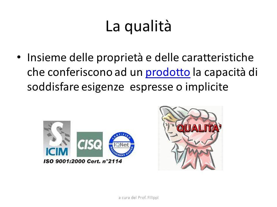 La qualità Insieme delle proprietà e delle caratteristiche che conferiscono ad un prodotto la capacità di soddisfare esigenze espresse o implicite.