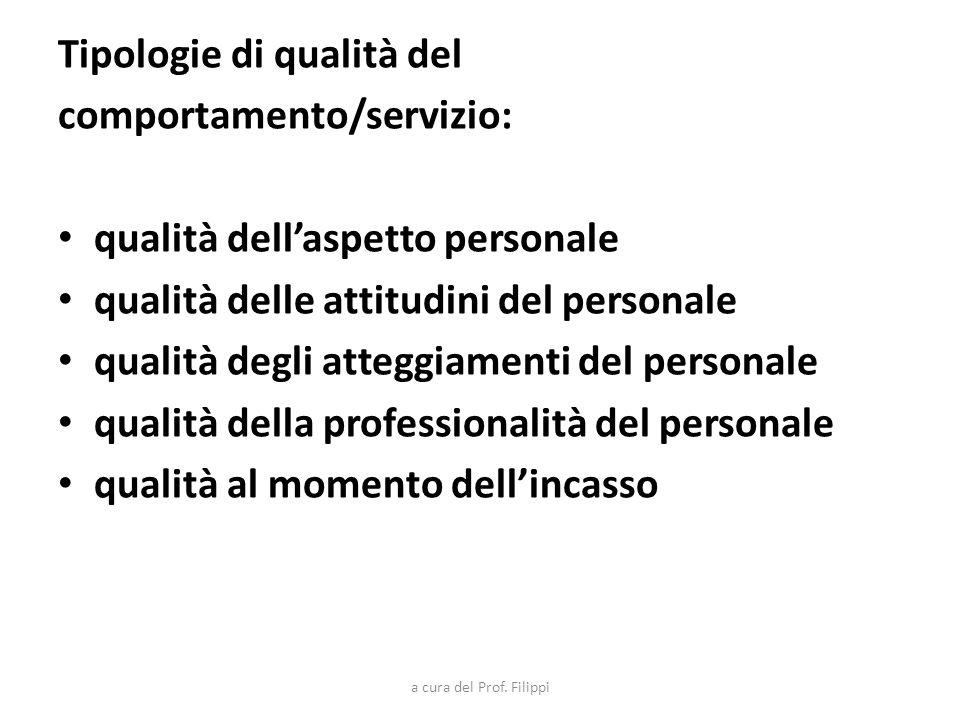 Tipologie di qualità del comportamento/servizio: