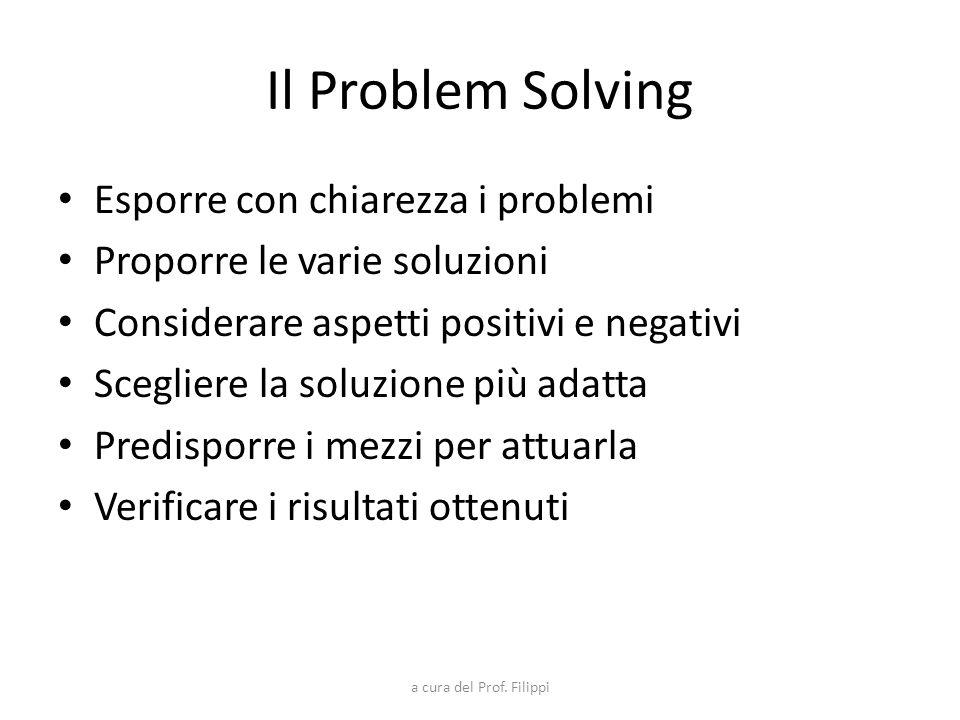 Il Problem Solving Esporre con chiarezza i problemi