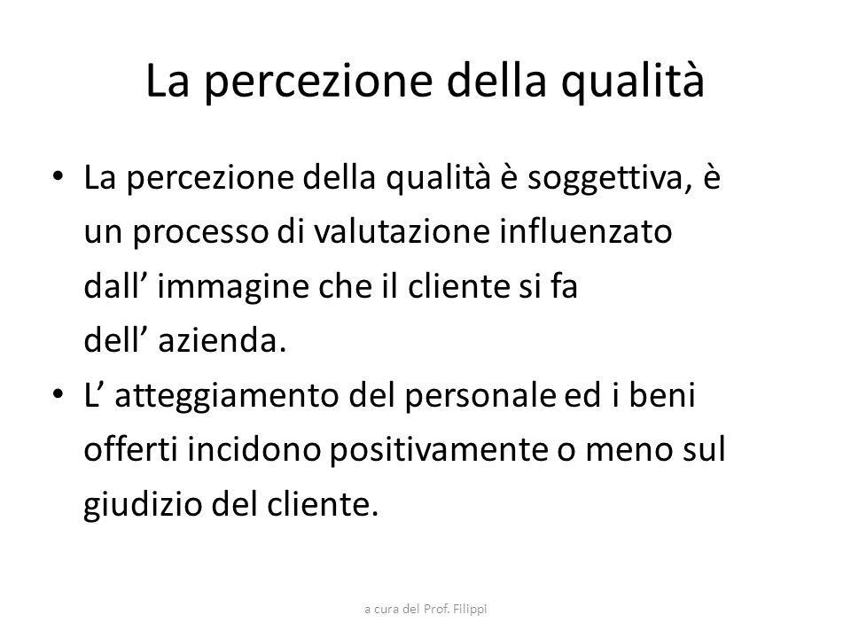 La percezione della qualità