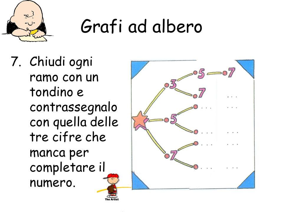 Grafi ad alberoChiudi ogni ramo con un tondino e contrassegnalo con quella delle tre cifre che manca per completare il numero.