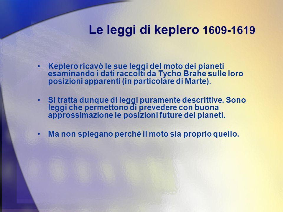 Le leggi di keplero 1609-1619