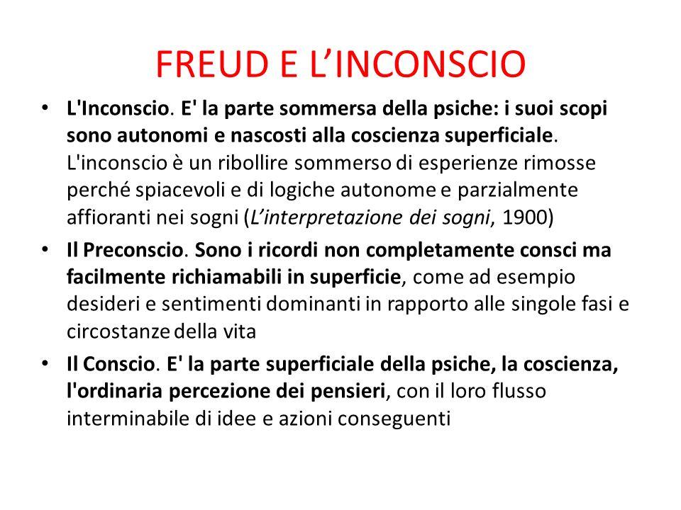 FREUD E L'INCONSCIO