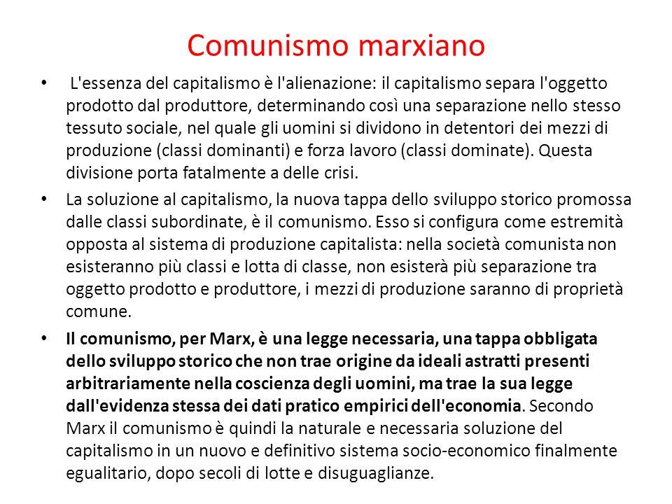 Comunismo marxiano