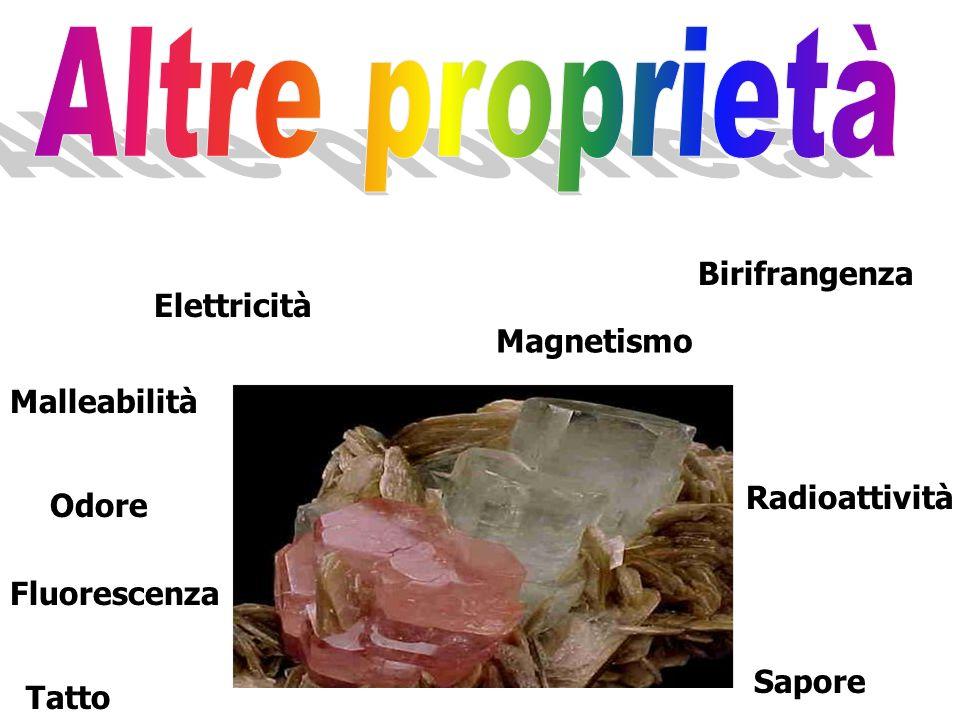 Altre proprietà Birifrangenza Elettricità Magnetismo Malleabilità