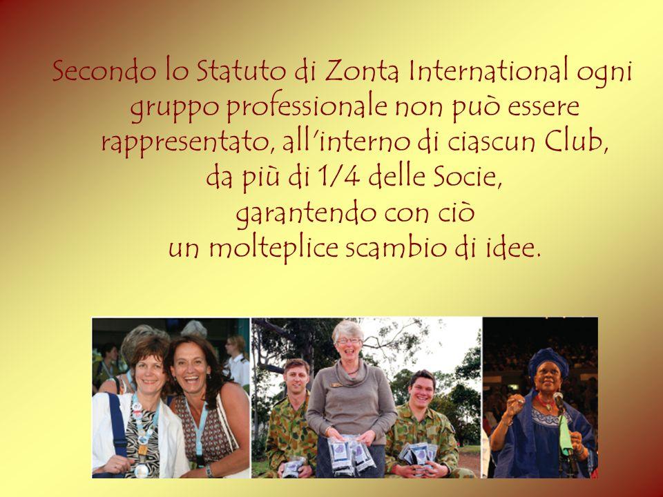 Secondo lo Statuto di Zonta International ogni gruppo professionale non può essere rappresentato, all interno di ciascun Club, da più di 1/4 delle Socie, garantendo con ciò un molteplice scambio di idee.