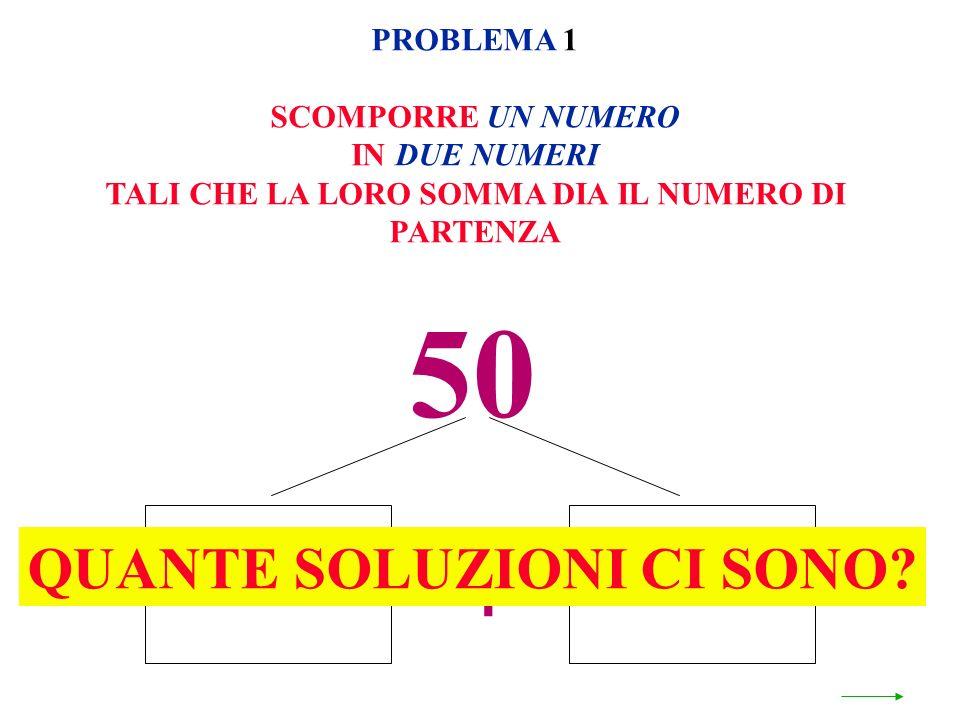 50 + QUANTE SOLUZIONI CI SONO PROBLEMA 1 SCOMPORRE UN NUMERO