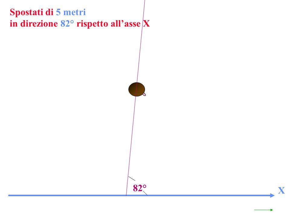 Spostati di 5 metri in direzione 82° rispetto all'asse X 82° X
