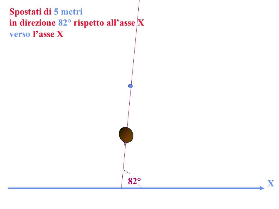 Spostati di 5 metri in direzione 82° rispetto all'asse X verso l'asse X 82° X