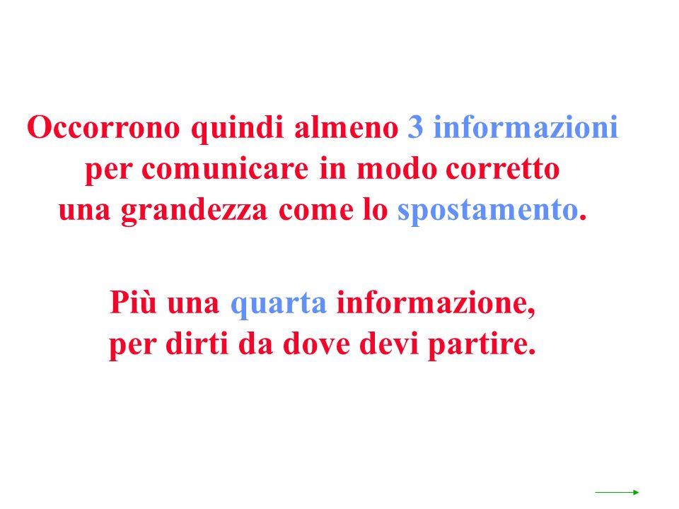 Occorrono quindi almeno 3 informazioni per comunicare in modo corretto