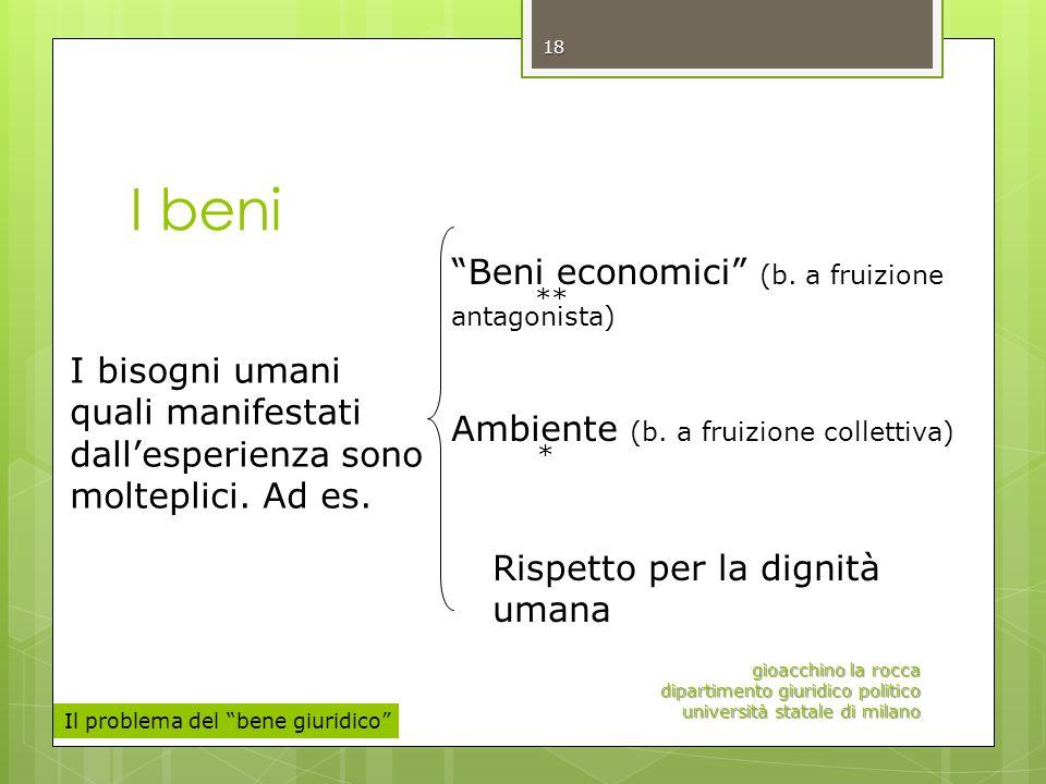 I beni Beni economici (b. a fruizione antagonista)