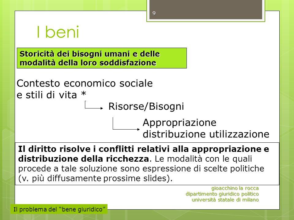 I beni Contesto economico sociale e stili di vita * Risorse/Bisogni