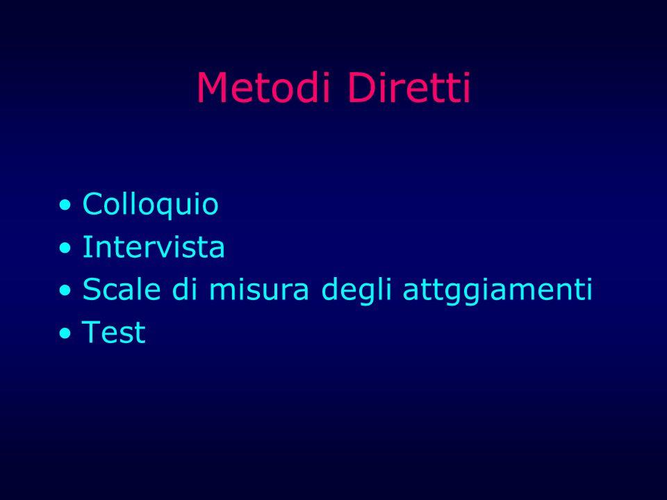 Metodi Diretti Colloquio Intervista Scale di misura degli attggiamenti