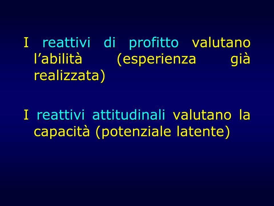 I reattivi di profitto valutano l'abilità (esperienza già realizzata)