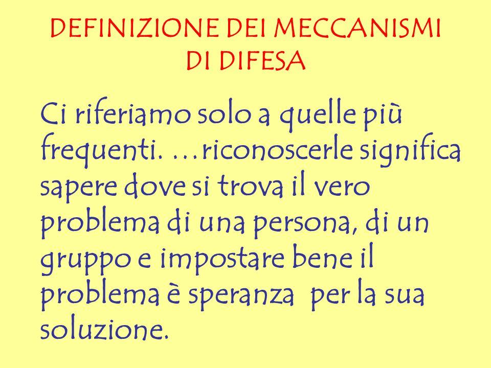 DEFINIZIONE DEI MECCANISMI DI DIFESA