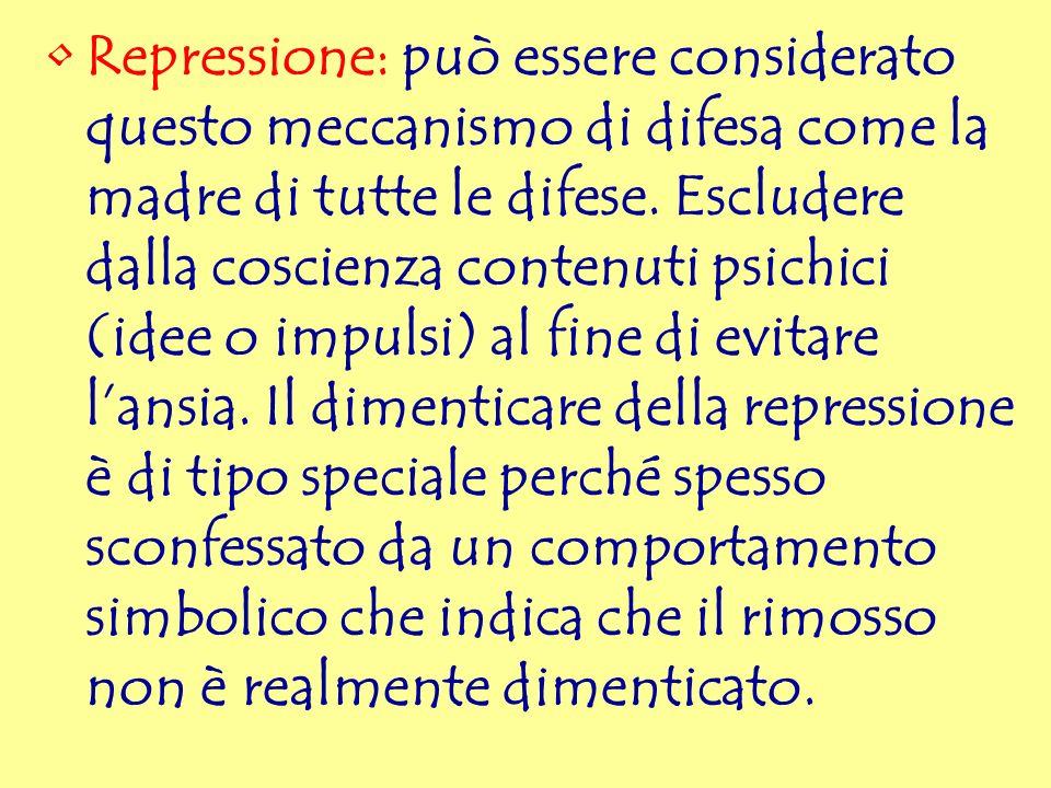 Repressione: può essere considerato questo meccanismo di difesa come la madre di tutte le difese.
