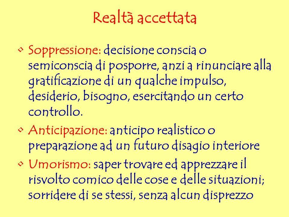 Realtà accettata