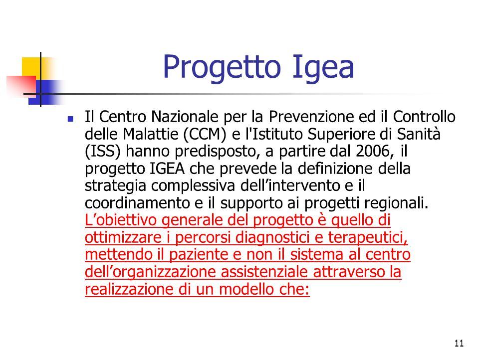 Progetto Igea