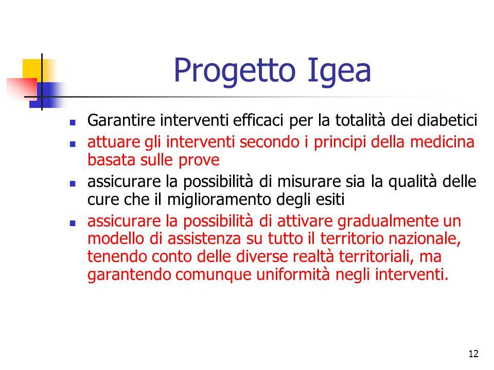 Progetto Igea Garantire interventi efficaci per la totalità dei diabetici.