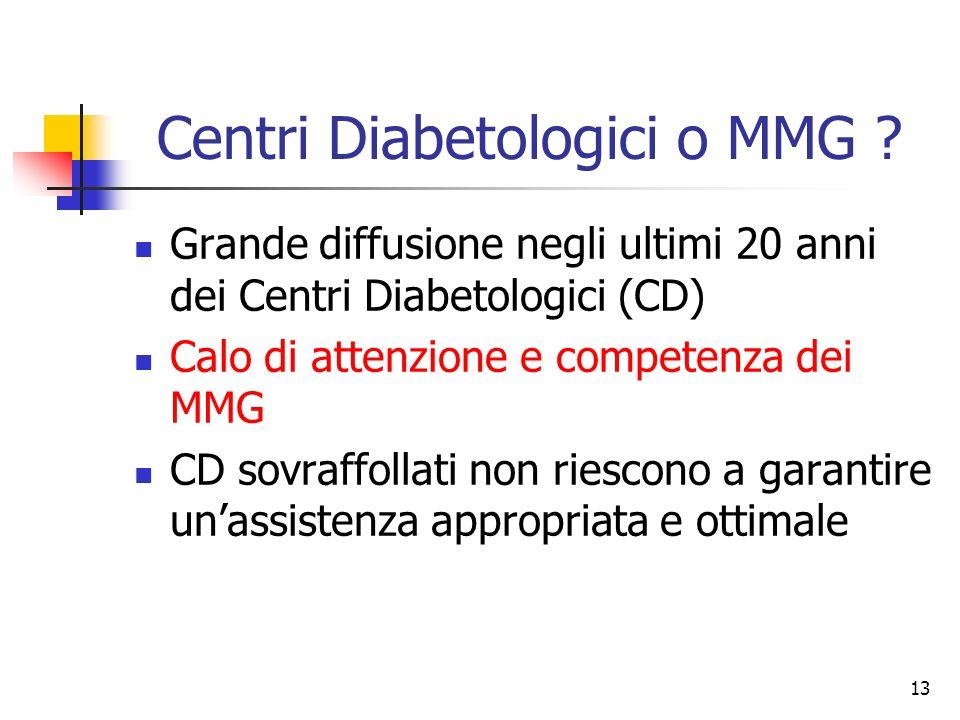 Centri Diabetologici o MMG