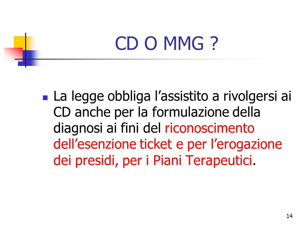 CD O MMG