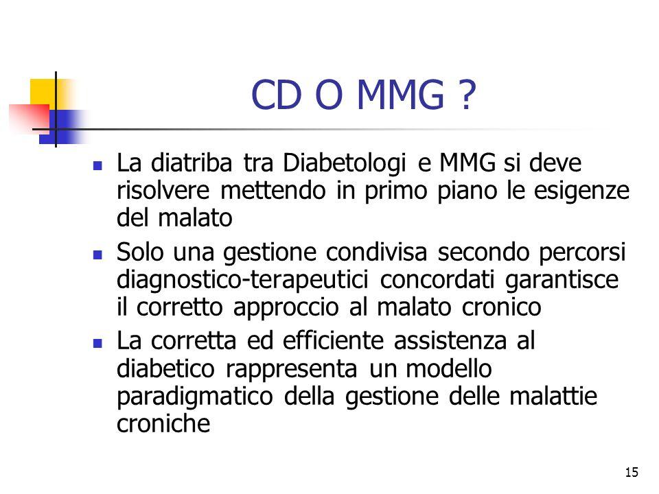 CD O MMG La diatriba tra Diabetologi e MMG si deve risolvere mettendo in primo piano le esigenze del malato.