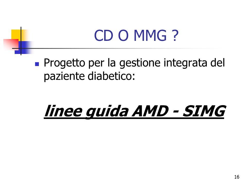 CD O MMG Progetto per la gestione integrata del paziente diabetico: