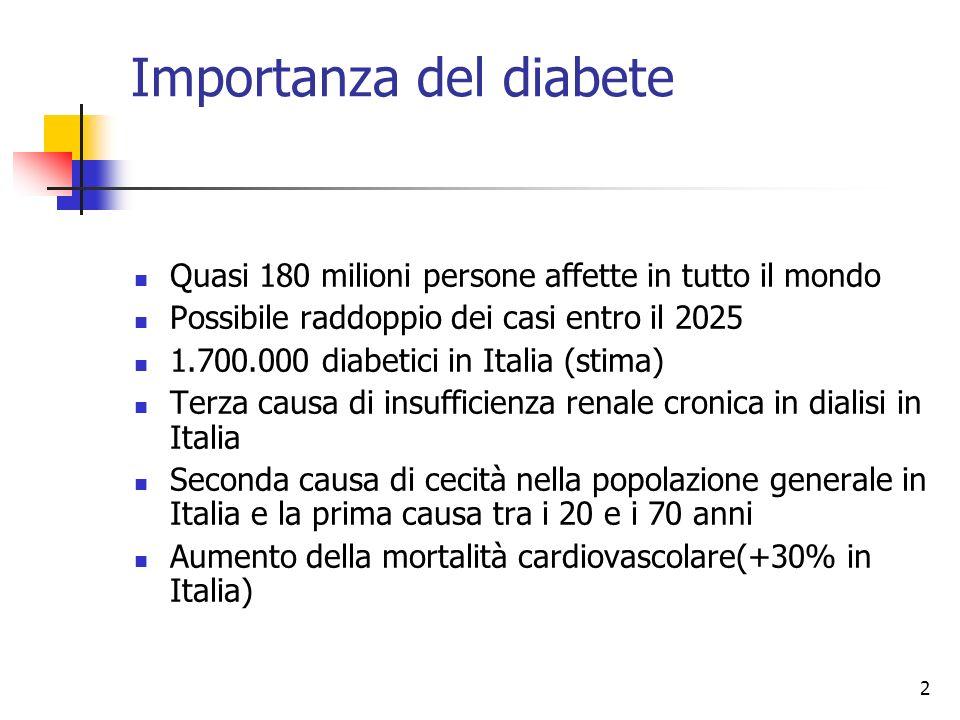 Importanza del diabete