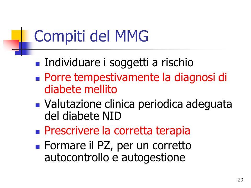 Compiti del MMG Individuare i soggetti a rischio