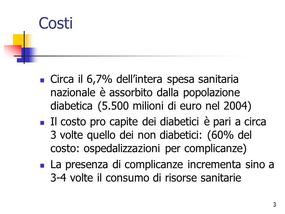 Costi Circa il 6,7% dell'intera spesa sanitaria nazionale è assorbito dalla popolazione diabetica (5.500 milioni di euro nel 2004)