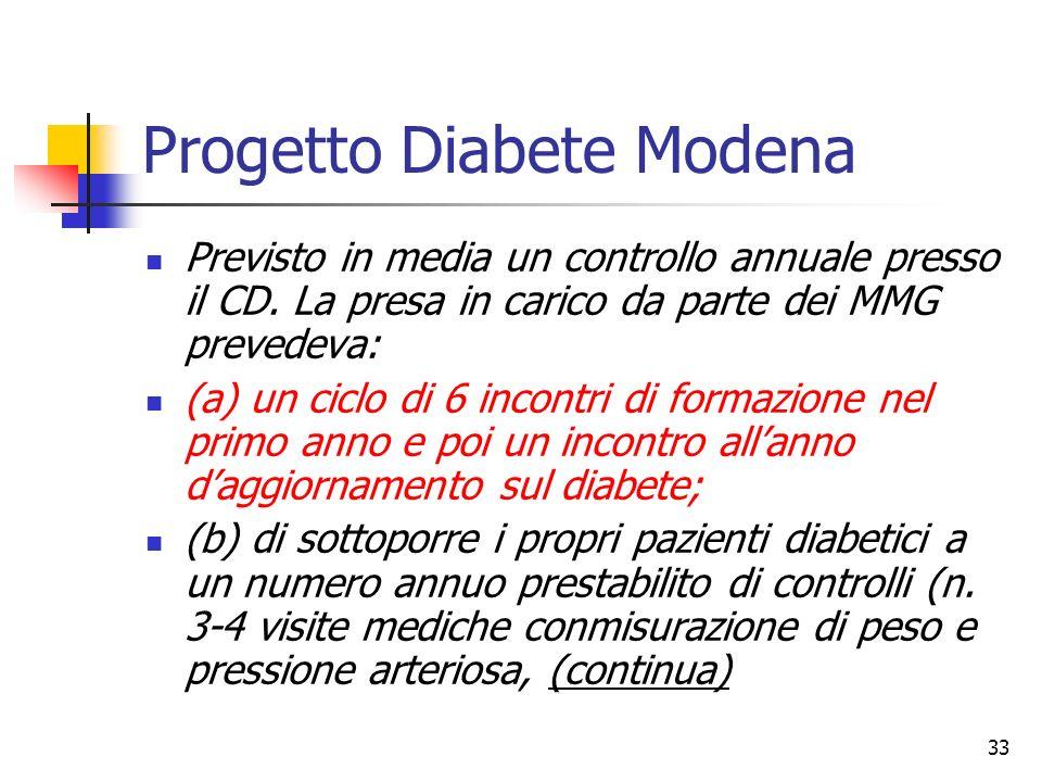 Progetto Diabete Modena