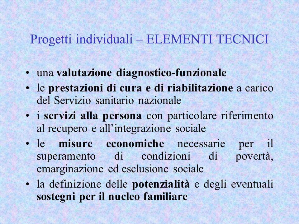 Progetti individuali – ELEMENTI TECNICI