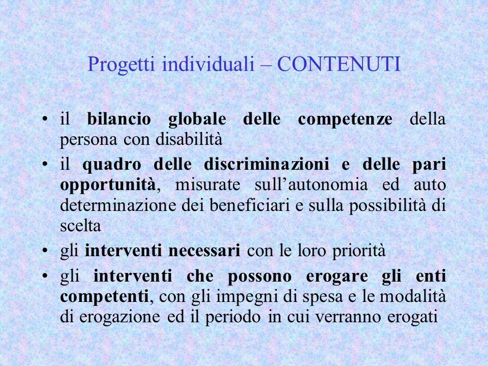 Progetti individuali – CONTENUTI