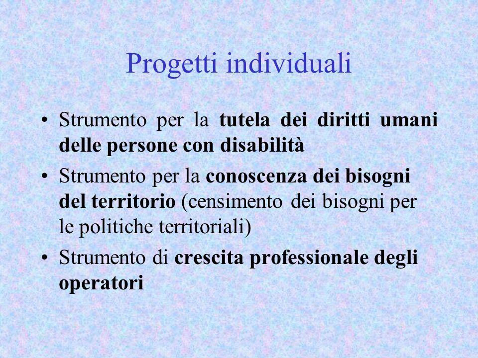 Progetti individuali Strumento per la tutela dei diritti umani delle persone con disabilità.