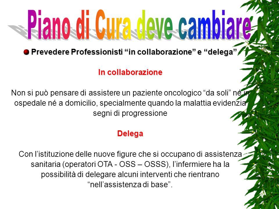 Prevedere Professionisti in collaborazione e delega