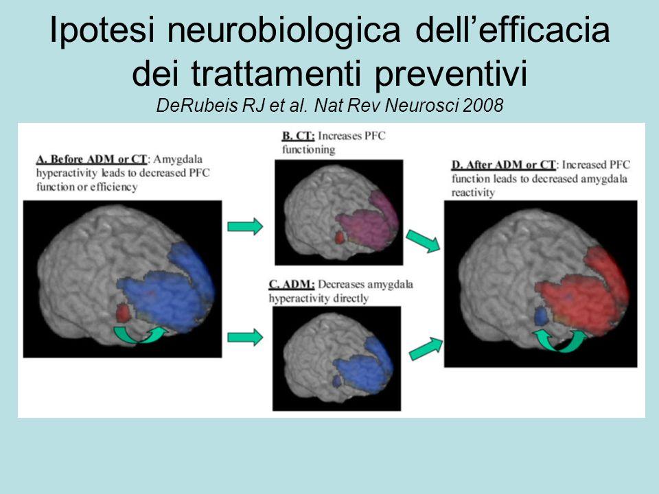 Ipotesi neurobiologica dell'efficacia dei trattamenti preventivi DeRubeis RJ et al.