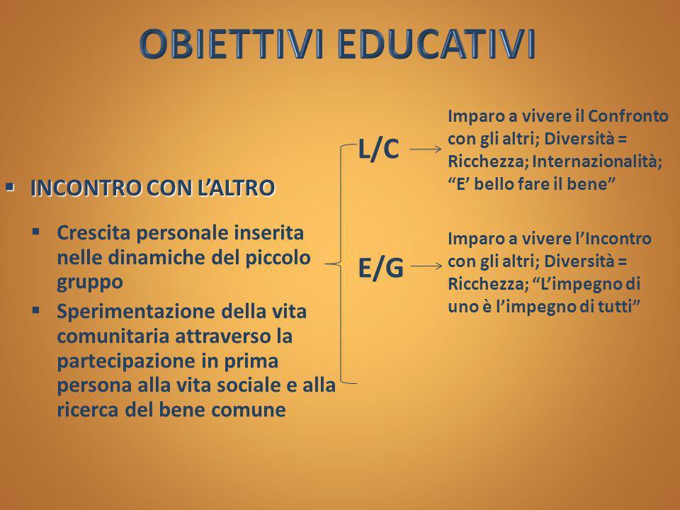 OBIETTIVI EDUCATIVI L/C E/G INCONTRO CON L'ALTRO