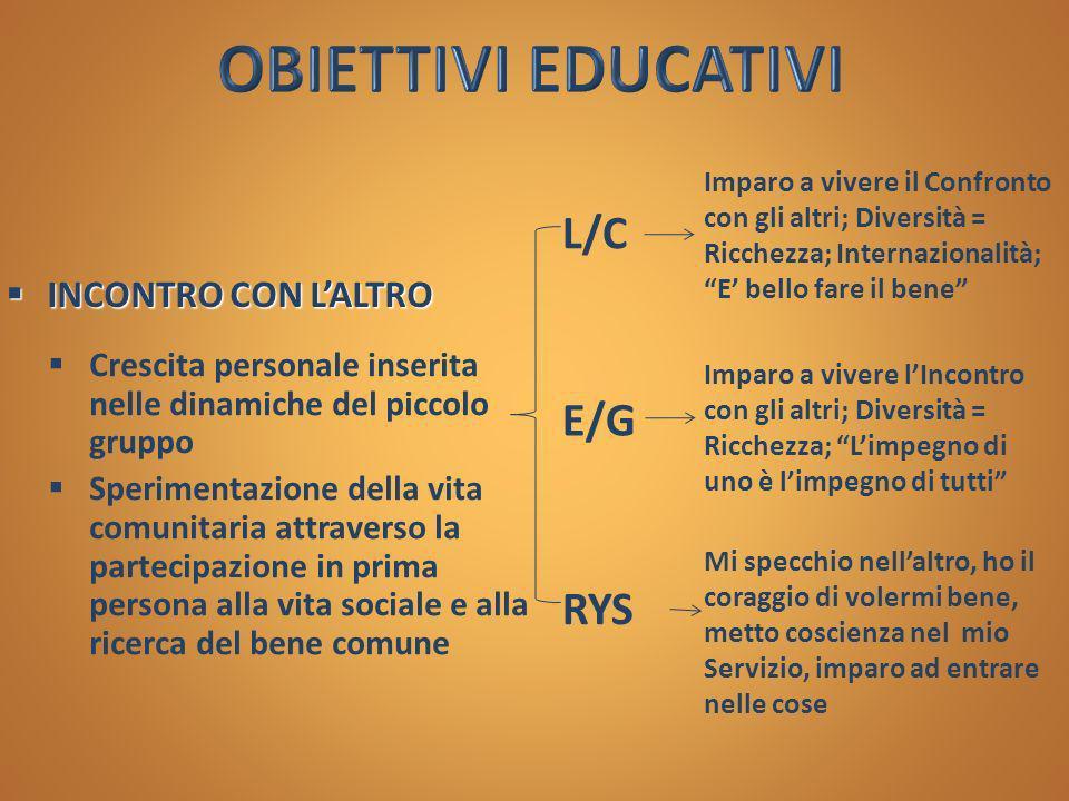 OBIETTIVI EDUCATIVI L/C E/G RYS INCONTRO CON L'ALTRO