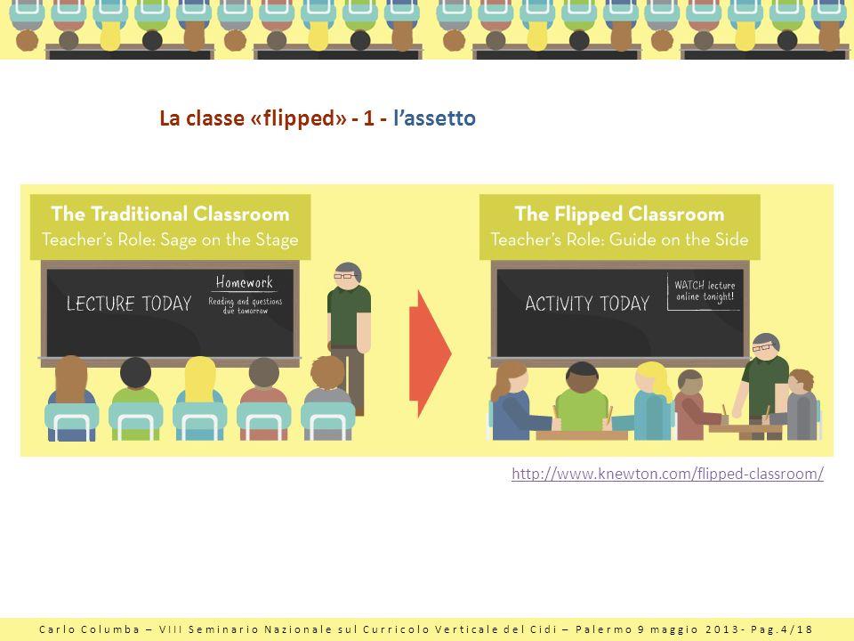 La classe «flipped» - 1 - l'assetto
