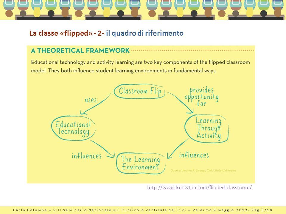 La classe «flipped» - 2- il quadro di riferimento