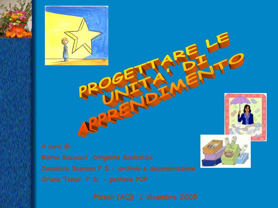Progettare le unita 39 di apprendimento ppt video online for Progettare le proprie planimetrie