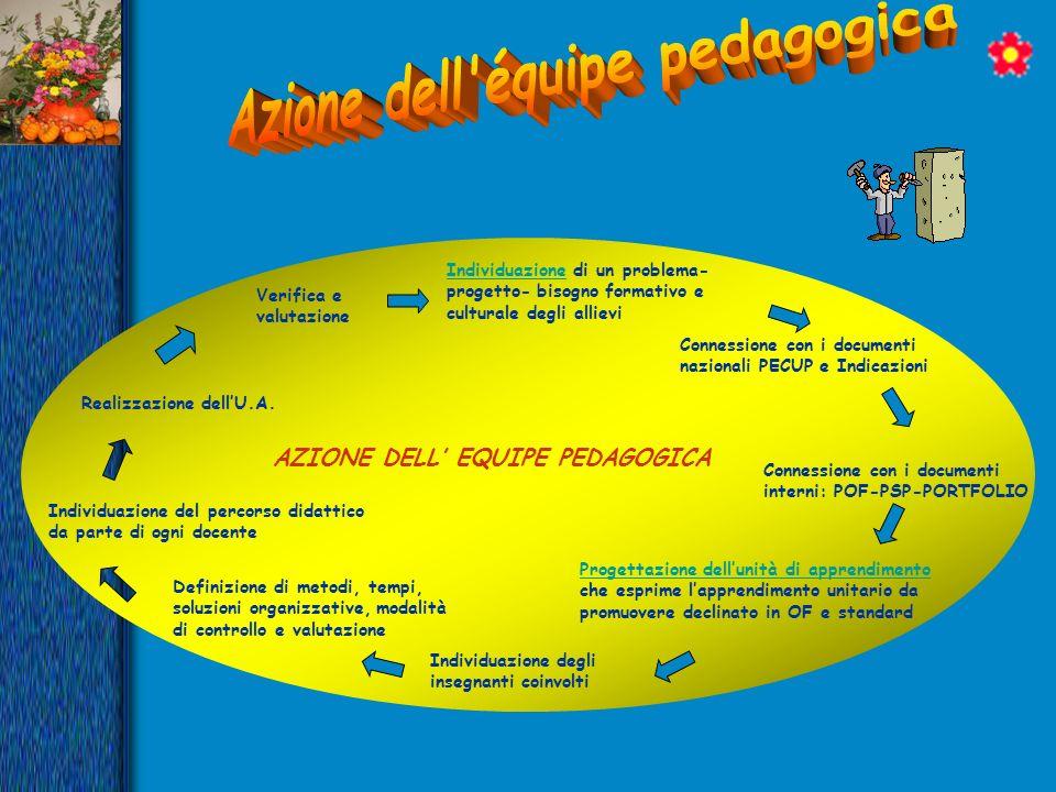 Azione dell équipe pedagogica