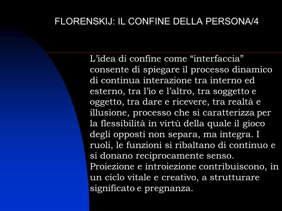 FLORENSKIJ: IL CONFINE DELLA PERSONA/4