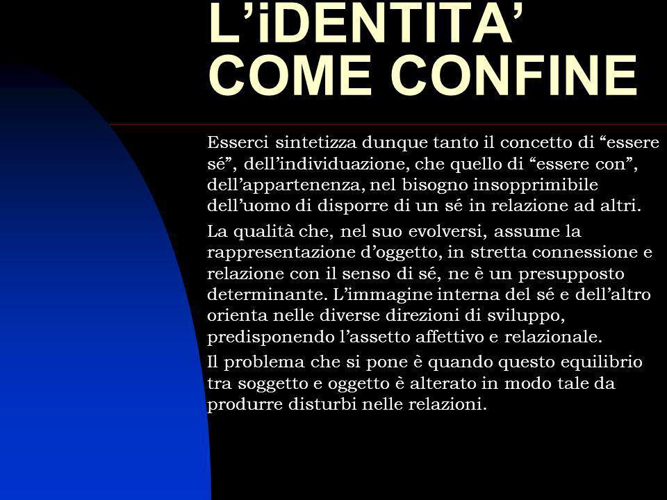 L'iDENTITA' COME CONFINE