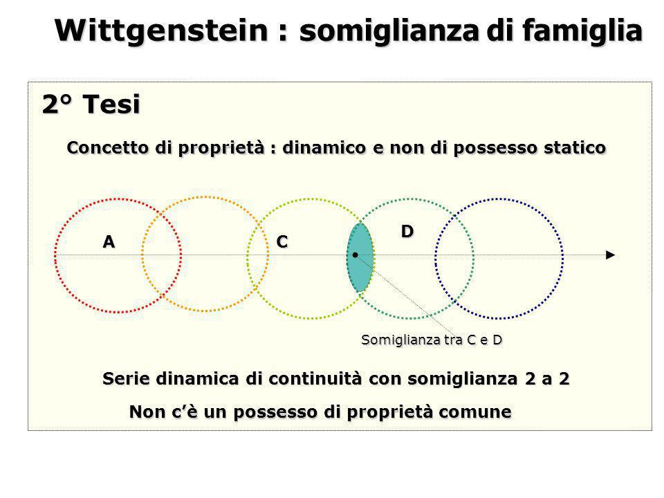 Wittgenstein : somiglianza di famiglia