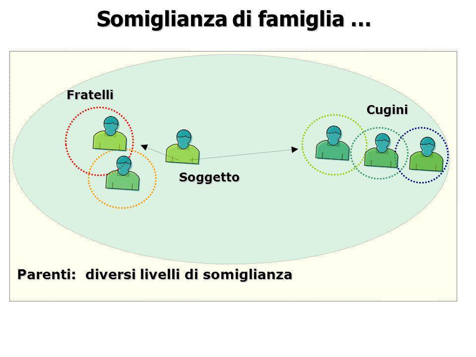 Somiglianza di famiglia …