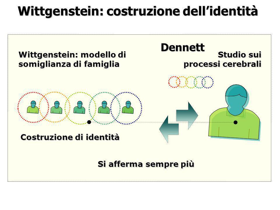 Wittgenstein: costruzione dell'identità