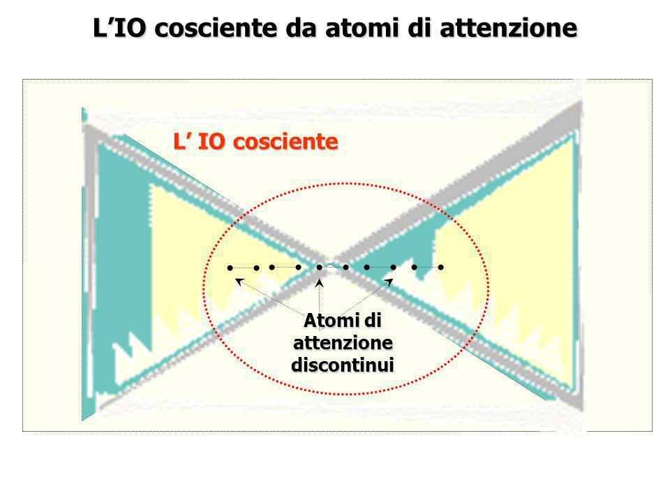L'IO cosciente da atomi di attenzione
