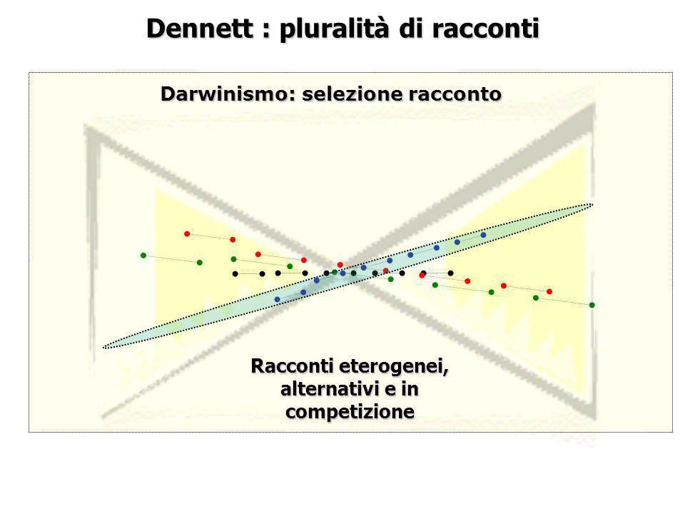 Dennett : pluralità di racconti